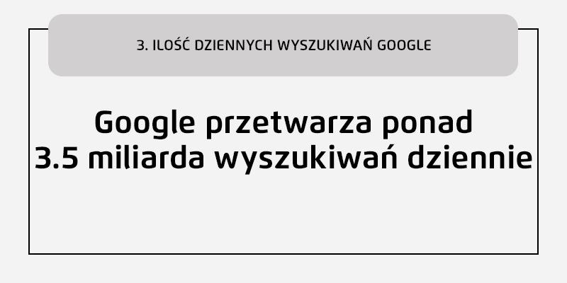 ilość dziennych wyszukiwań w Google