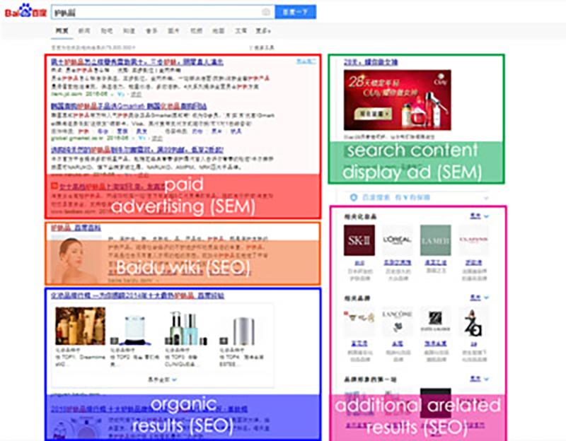 wygląd wyników wyszukiwania w Baidu z objaśnieniem