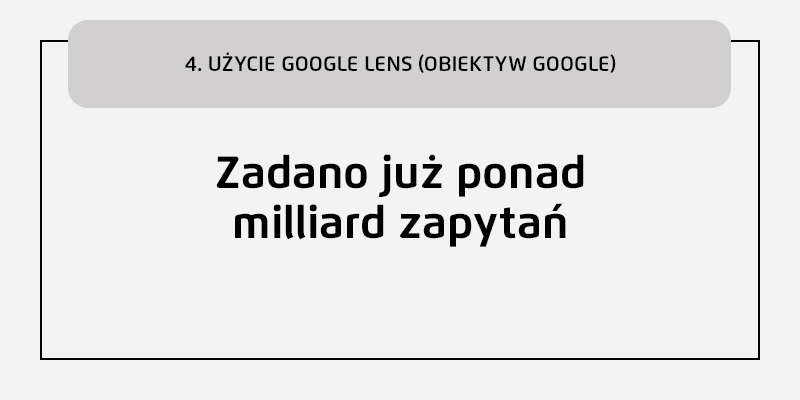 Użycie Google Lens
