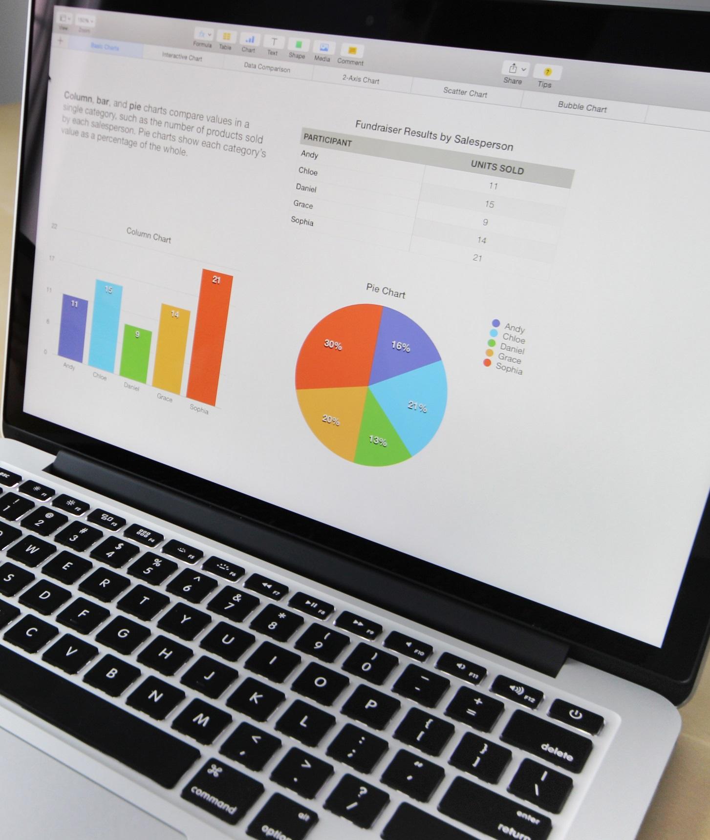Jak zoptymalizować sklep internetowy? Cz. 1 - SEO blog