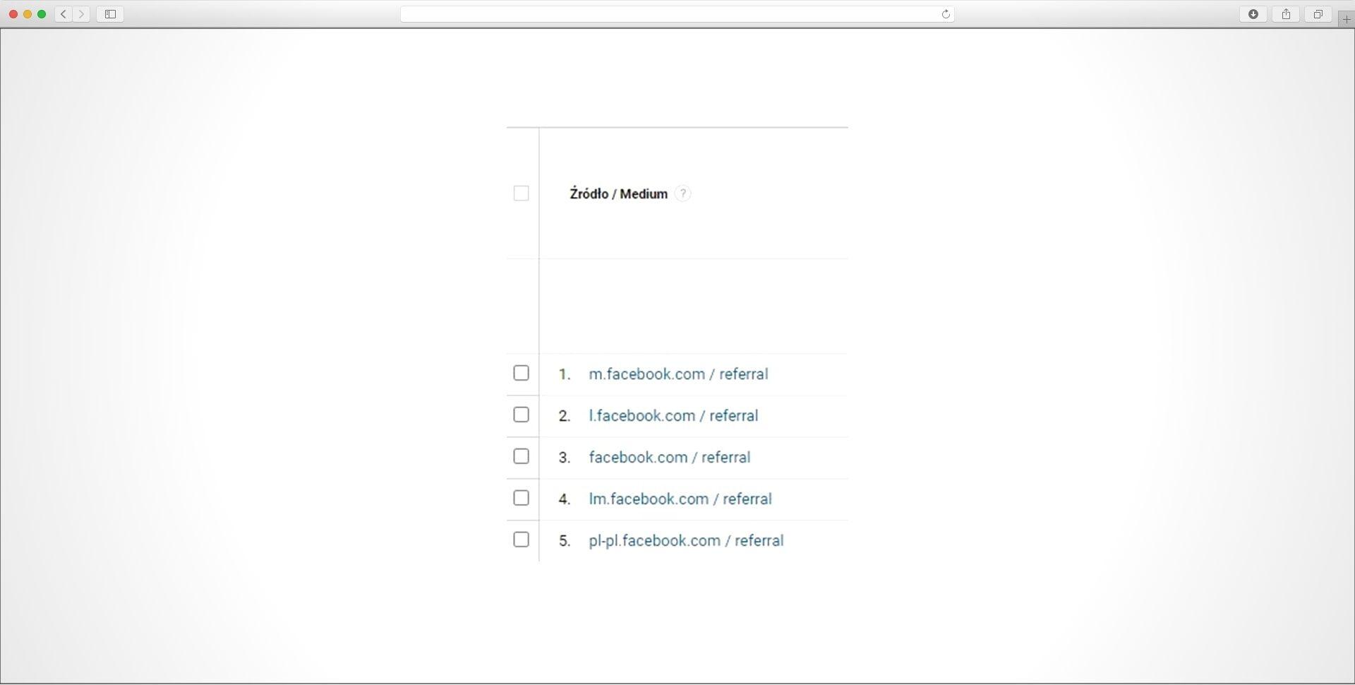 filtrowanie źródeł ruchu Google Analytics